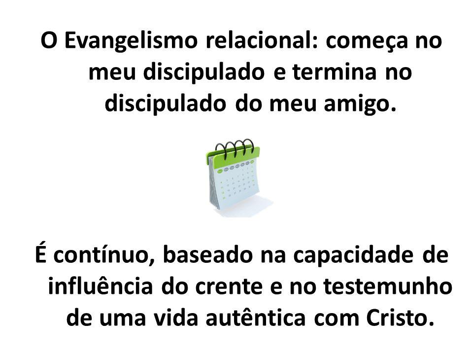 O Evangelismo relacional: começa no meu discipulado e termina no discipulado do meu amigo.