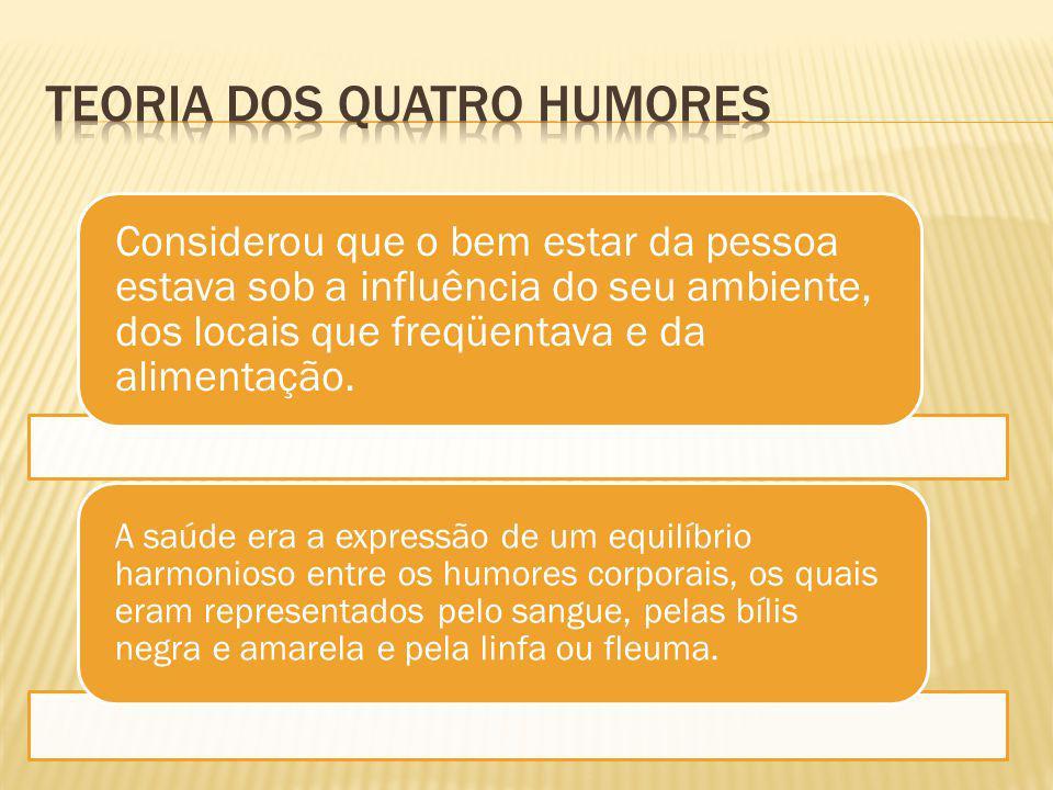 Teoria dos Quatro humores
