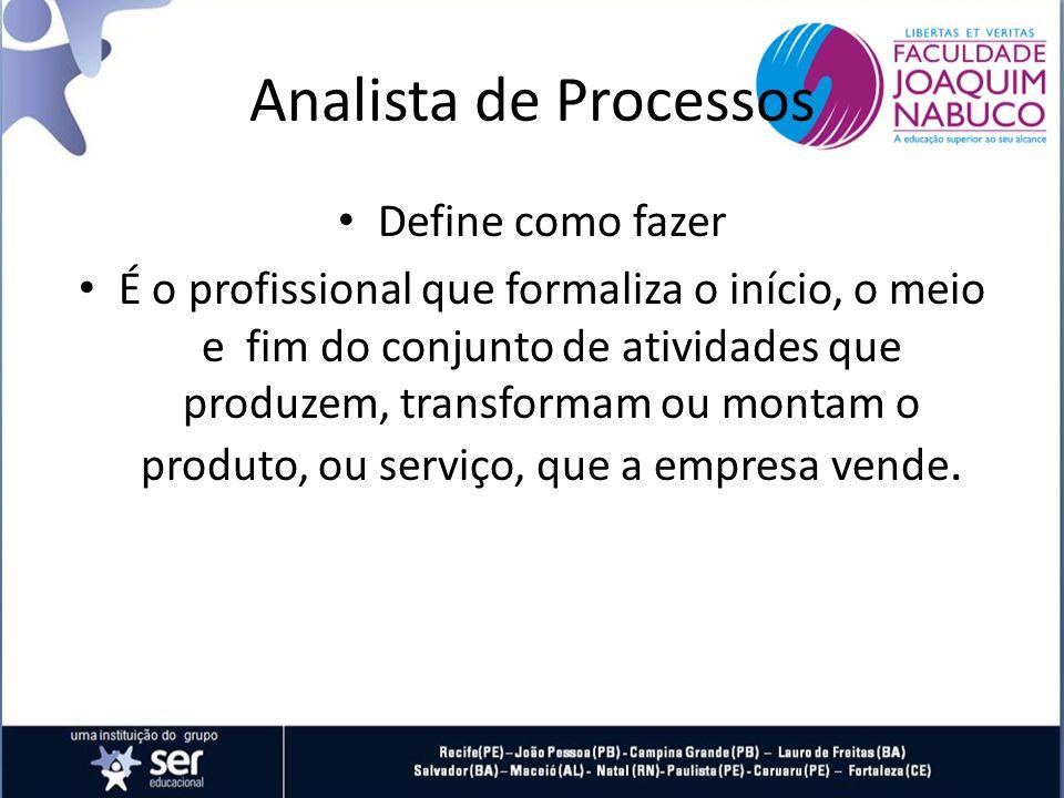 Analista de Processos Define como fazer