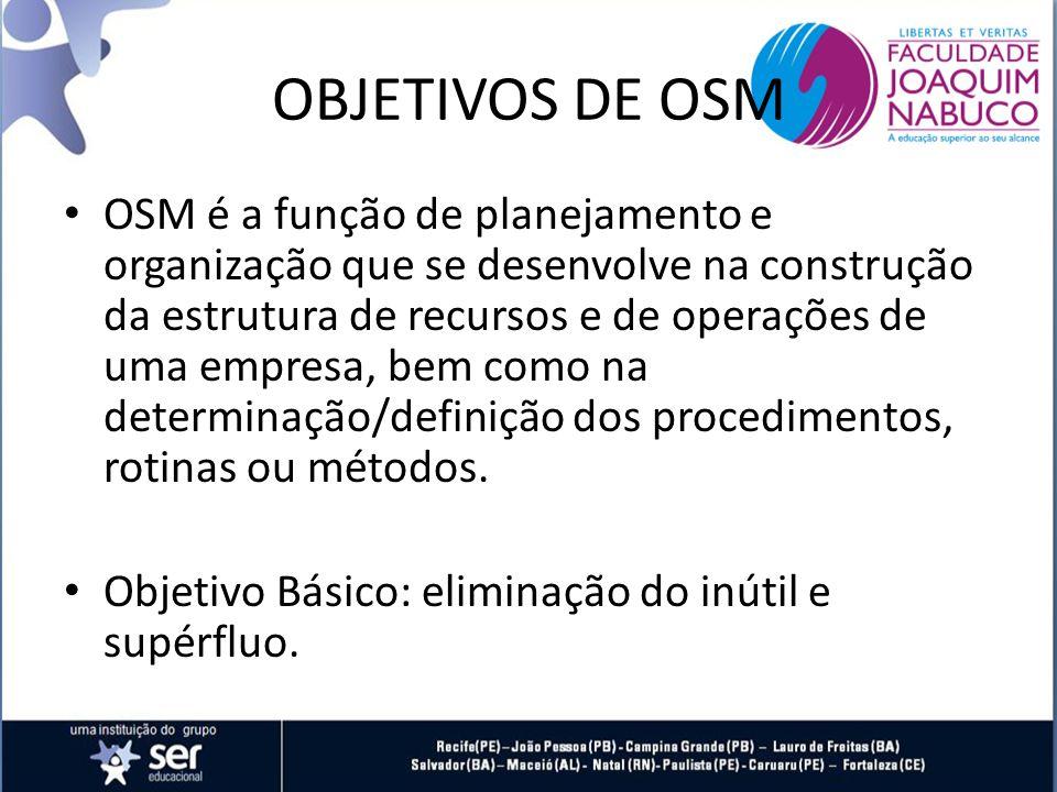 OBJETIVOS DE OSM