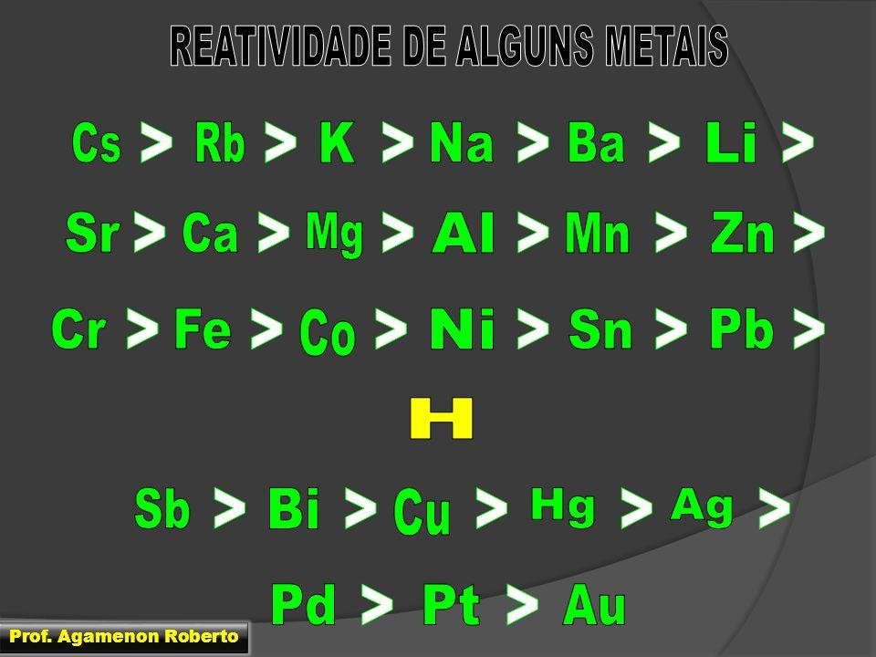 REATIVIDADE DE ALGUNS METAIS