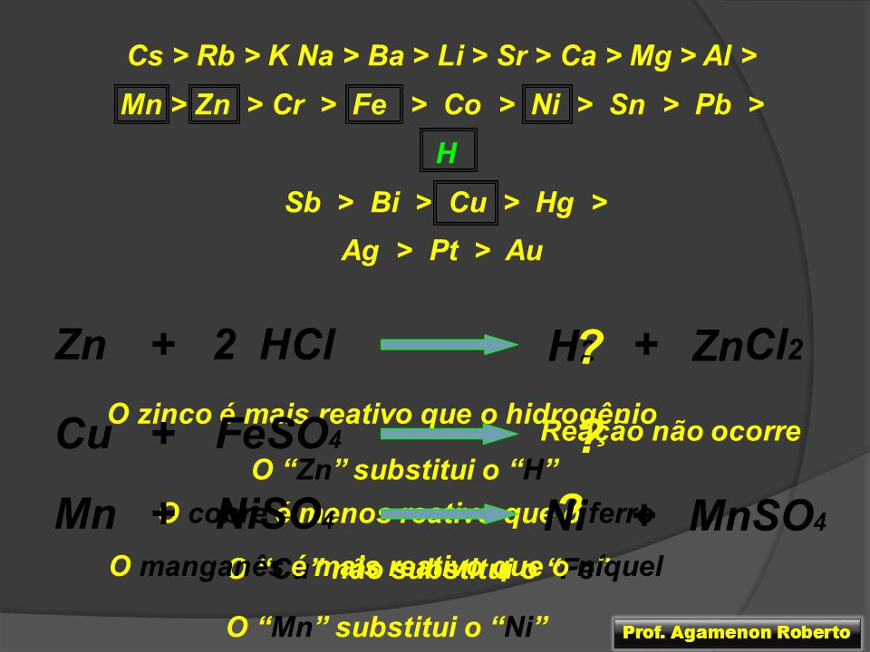 Zn + 2 HCl H2 + Zn Cl2 Cu + FeSO4 Mn + NiSO4 Ni + MnSO4