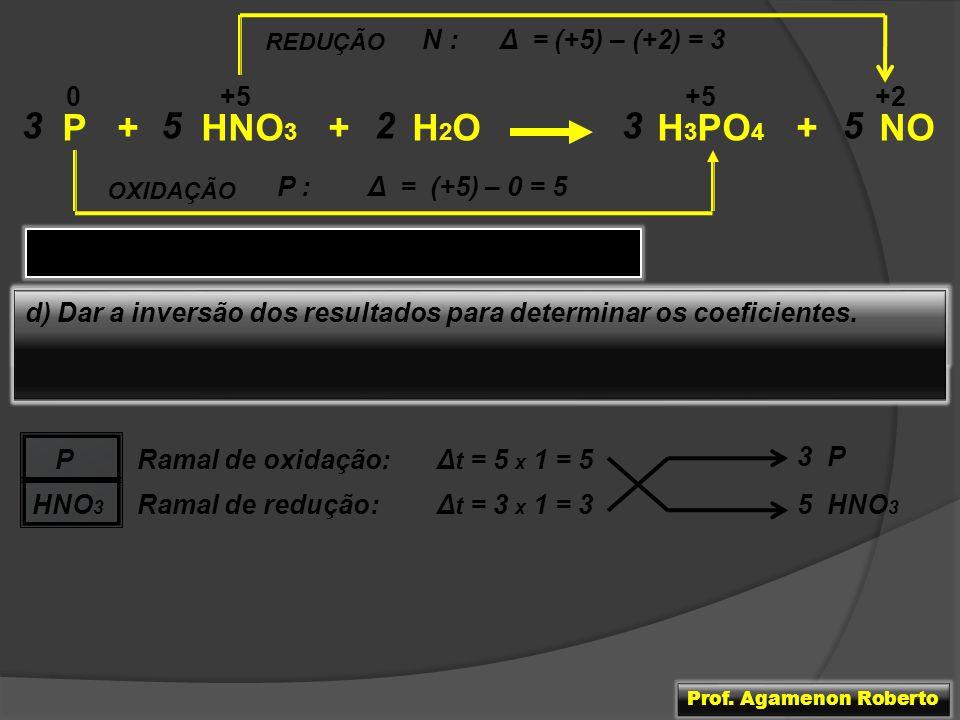 REDUÇÃO N : Δ = (+5) – (+2) = 3. +5. +5. +2. 3. P + HNO3 + H2O H3PO4 + NO.