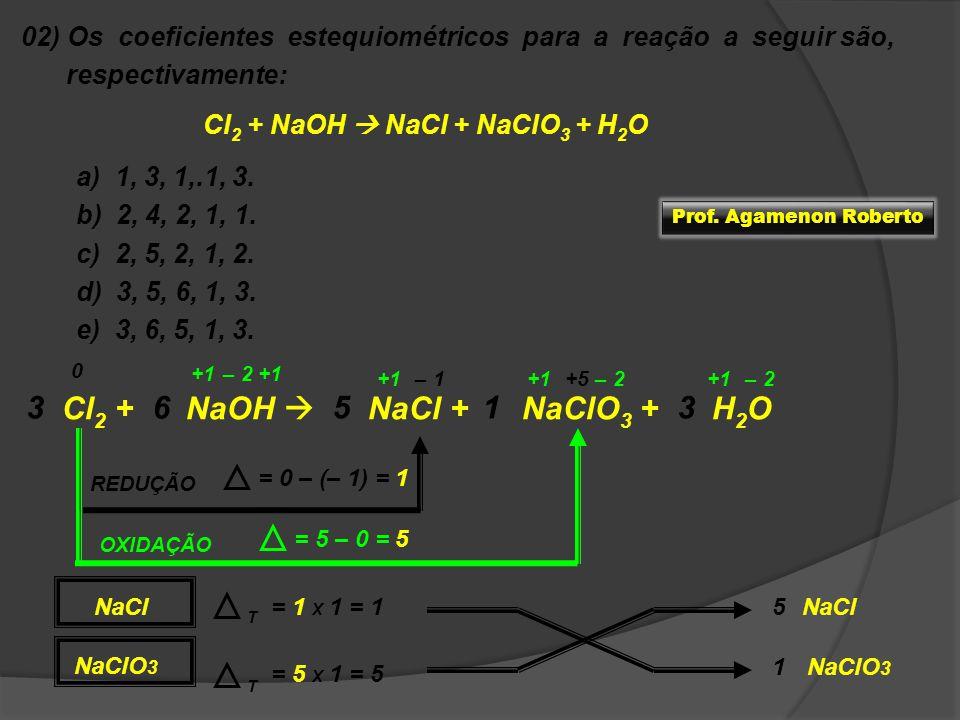 Cl2 + NaOH  NaCl + NaClO3 + H2O Cl2 + NaOH  NaCl + NaClO3 + H2O