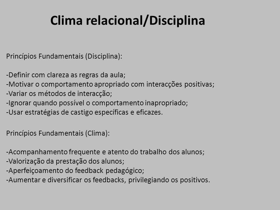 Clima relacional/Disciplina