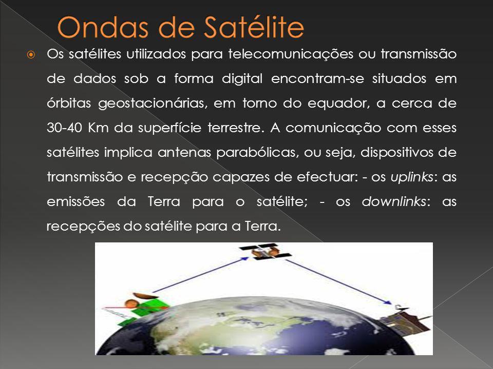 Ondas de Satélite