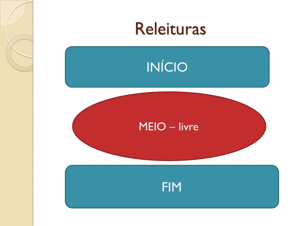 Releituras INÍCIO MEIO – livre FIM
