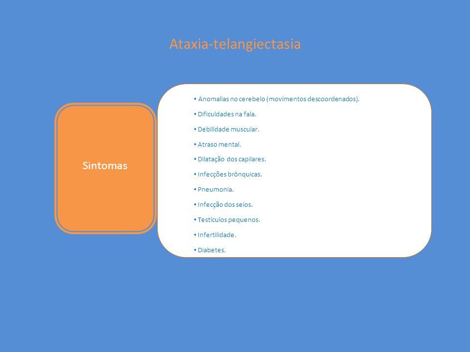 Ataxia-telangiectasia