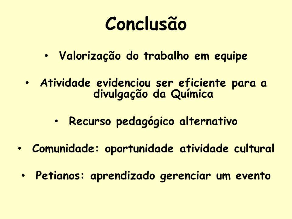 Conclusão Valorização do trabalho em equipe