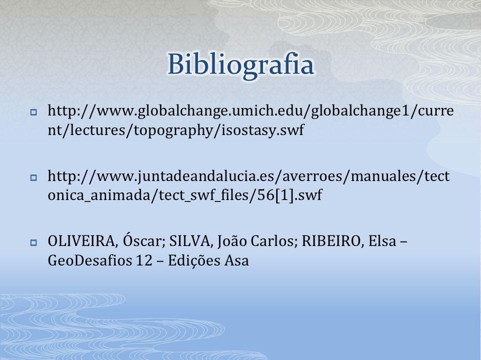 Bibliografia http://www.globalchange.umich.edu/globalchange1/current/lectures/topography/isostasy.swf.