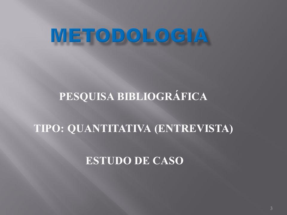 PESQUISA BIBLIOGRÁFICA TIPO: QUANTITATIVA (ENTREVISTA) ESTUDO DE CASO