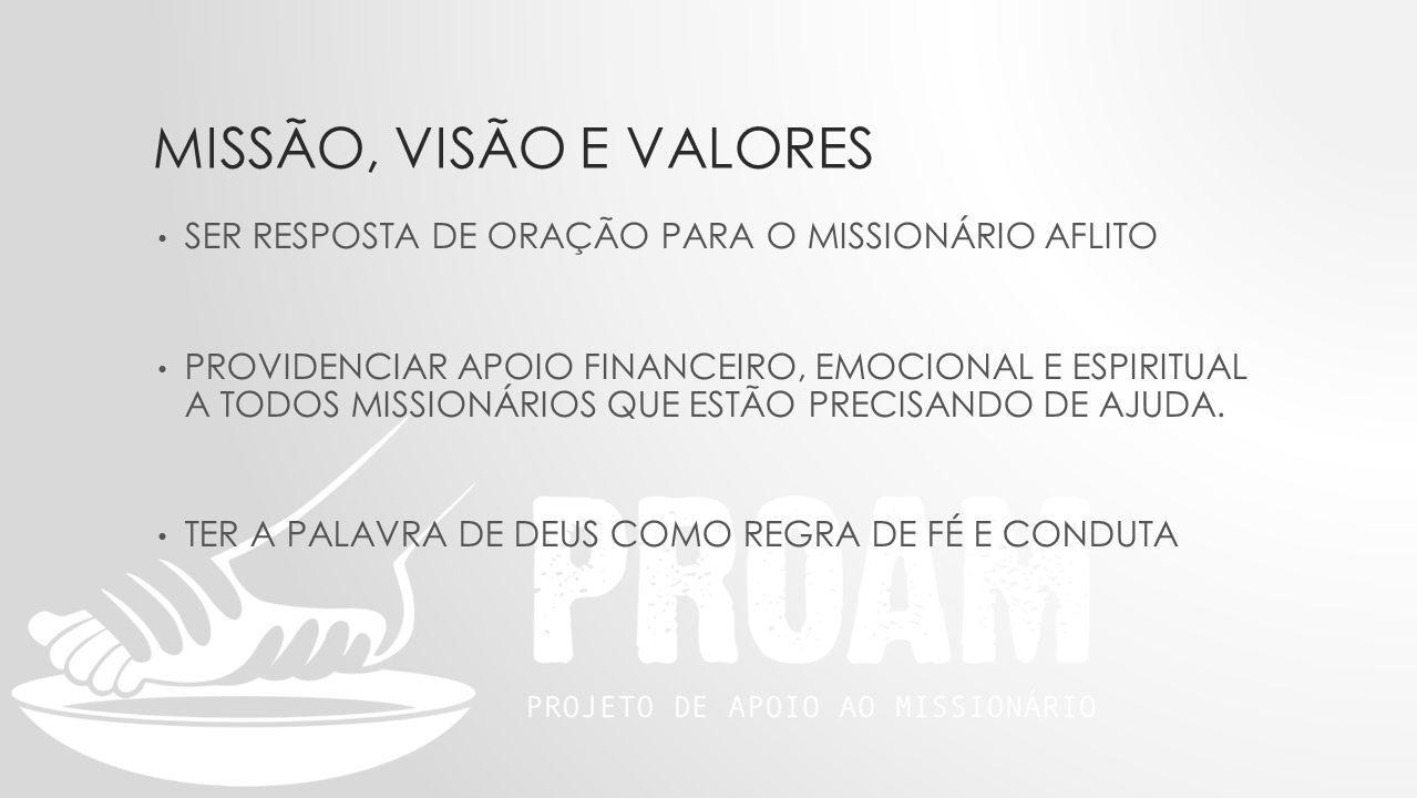 MISSÃO, VISÃO E VALORES SER RESPOSTA DE ORAÇÃO PARA O MISSIONÁRIO AFLITO.