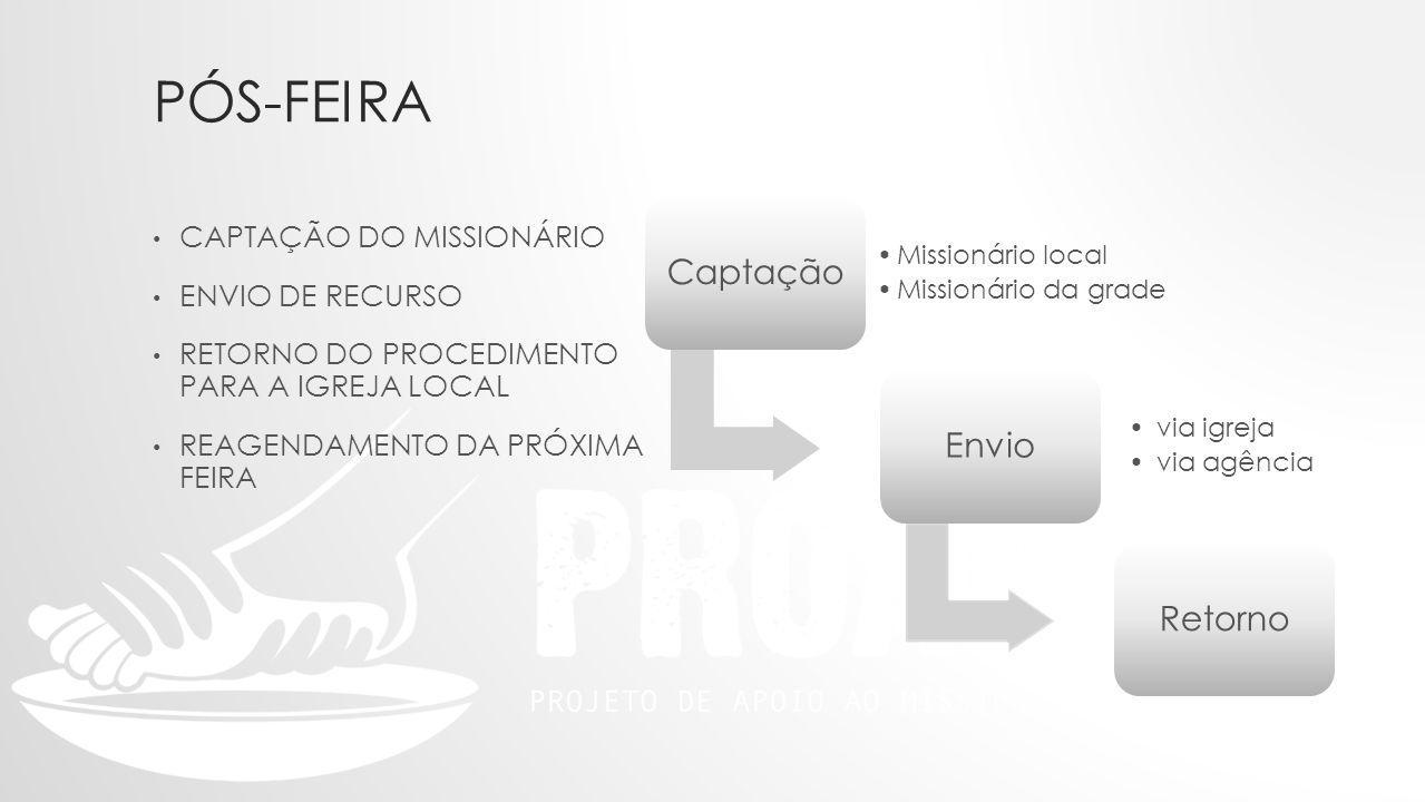 PÓS-FEIRA CAPTAÇÃO DO MISSIONÁRIO ENVIO DE RECURSO