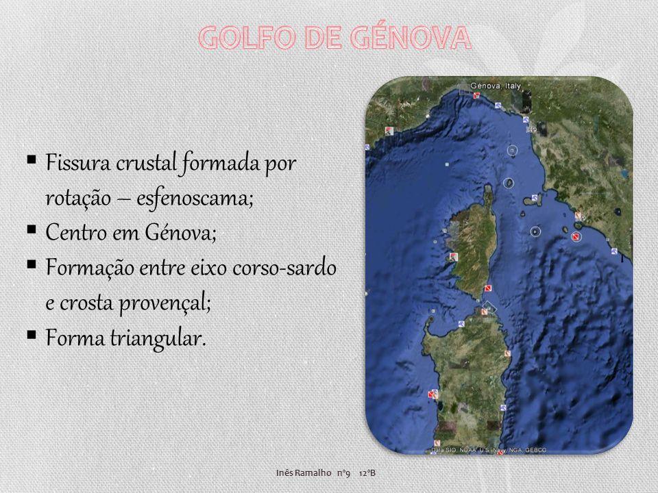 GOLFO DE GÉNOVA Fissura crustal formada por rotação – esfenoscama;