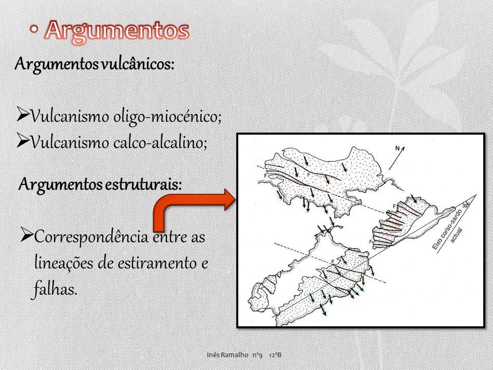 Argumentos Argumentos vulcânicos: Vulcanismo oligo-miocénico;