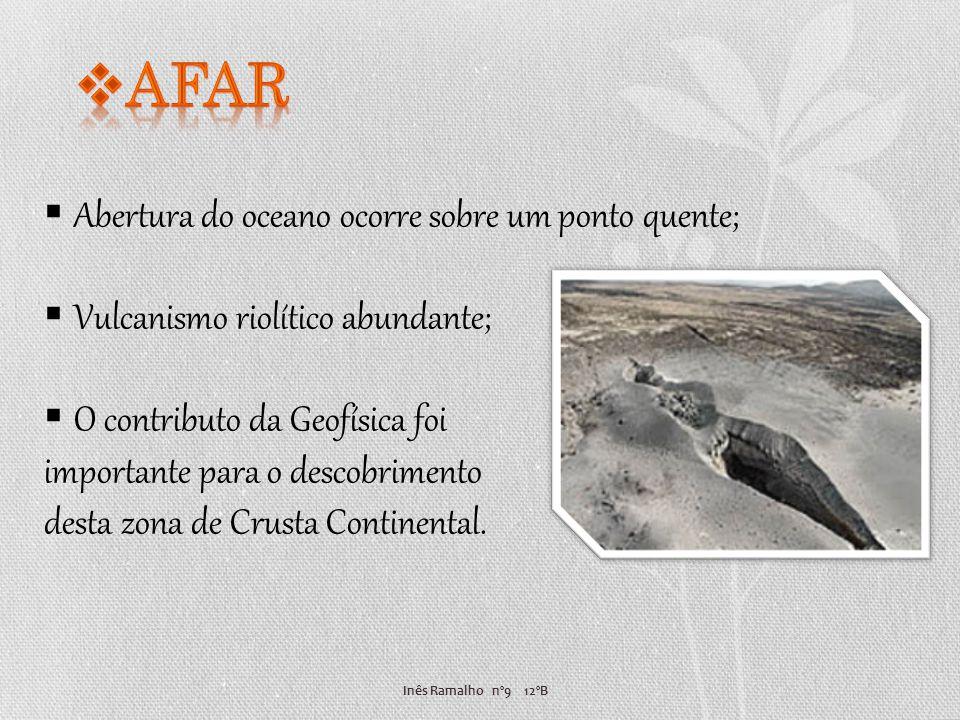 AFAR Abertura do oceano ocorre sobre um ponto quente;