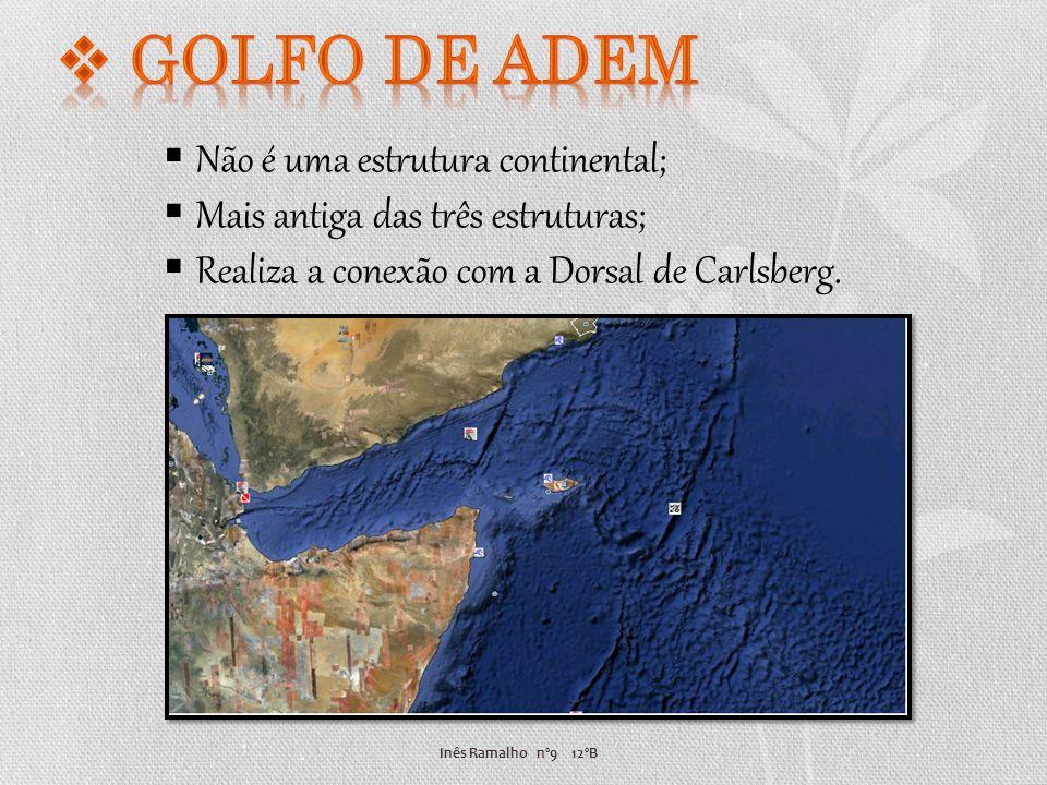 Golfo de adem Não é uma estrutura continental;