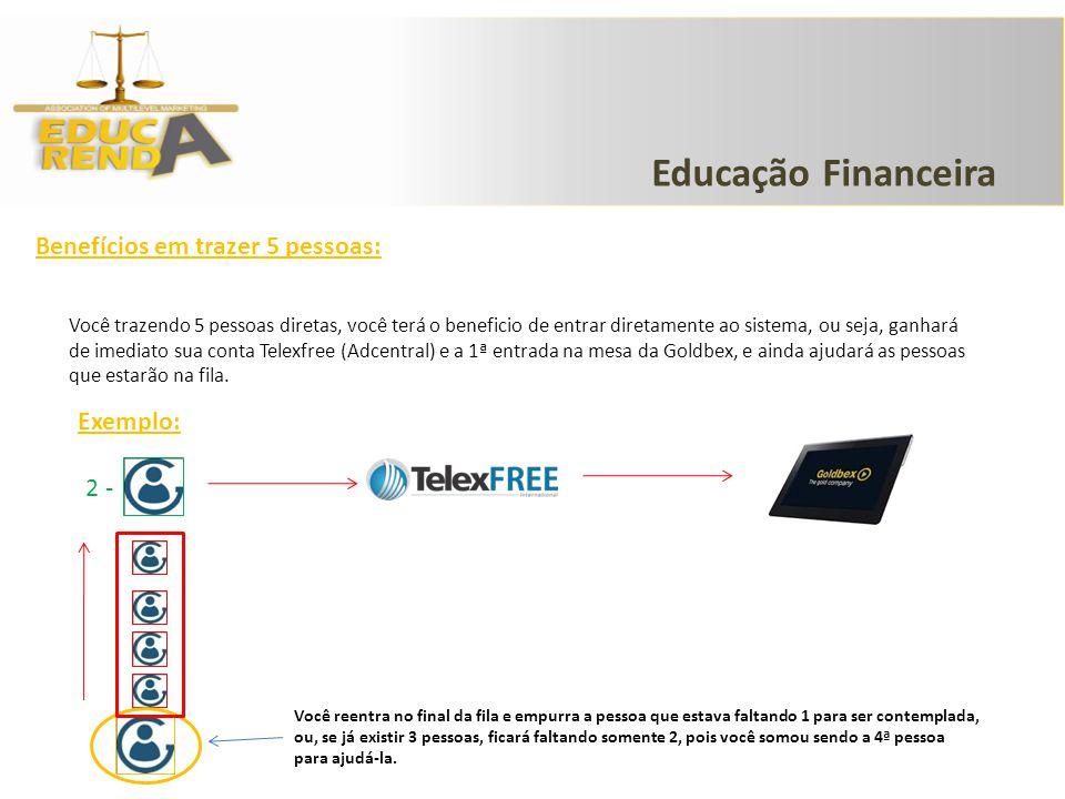 Educação Financeira Benefícios em trazer 5 pessoas: Exemplo: 2 -