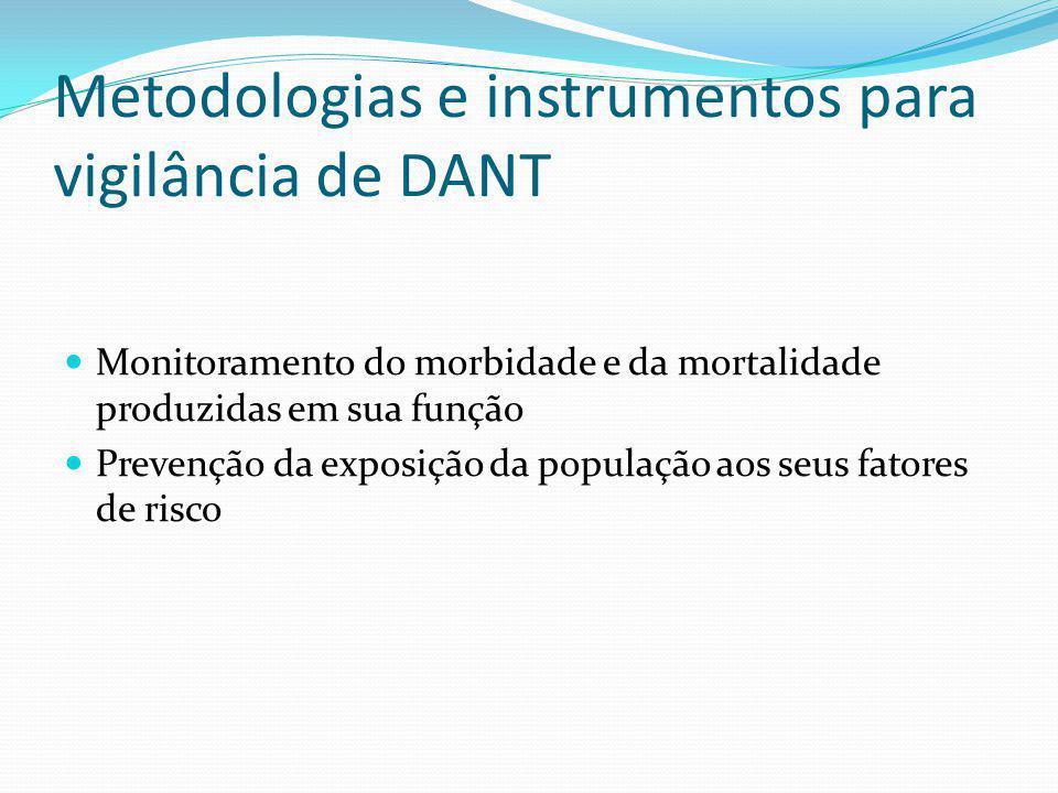 Metodologias e instrumentos para vigilância de DANT