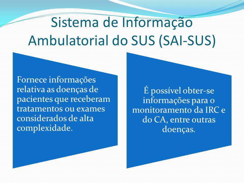 Sistema de Informação Ambulatorial do SUS (SAI-SUS)