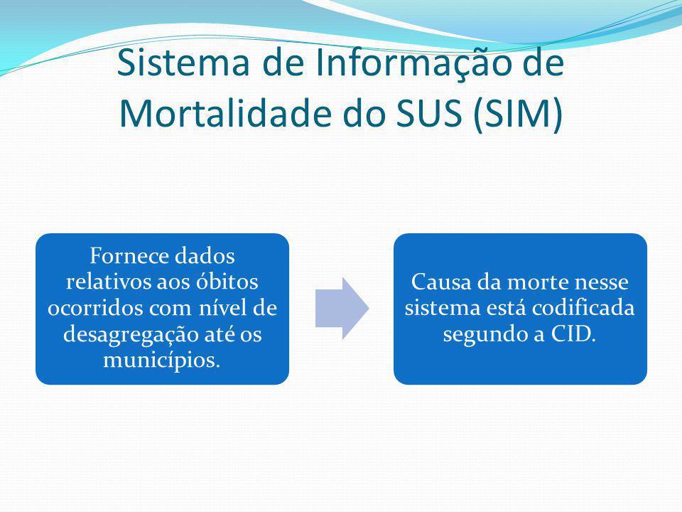 Sistema de Informação de Mortalidade do SUS (SIM)