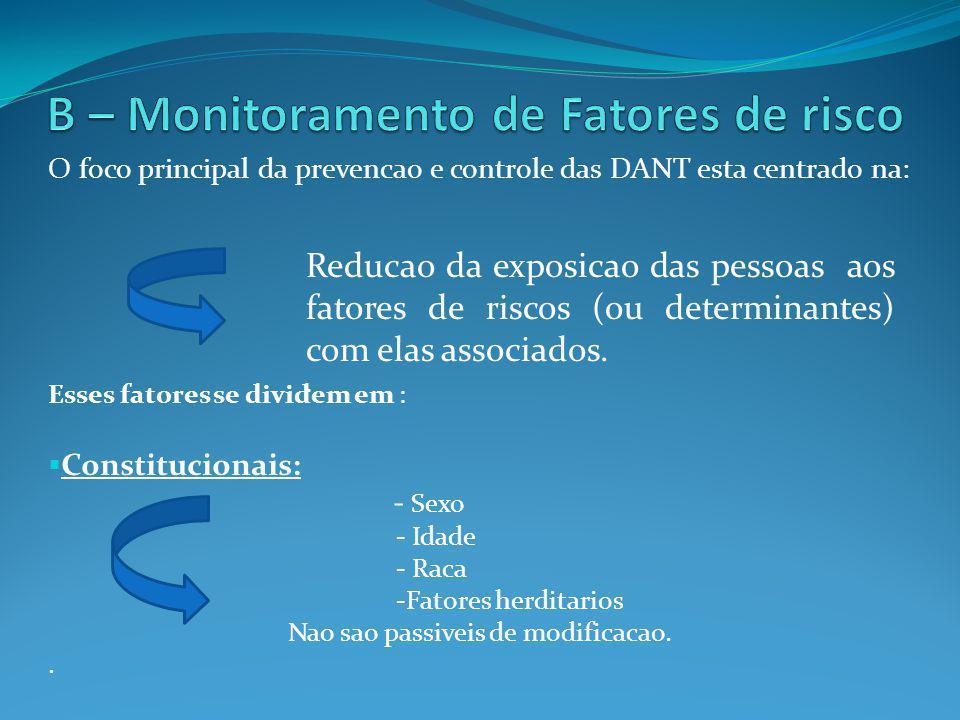 B – Monitoramento de Fatores de risco
