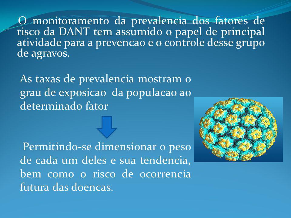 O monitoramento da prevalencia dos fatores de risco da DANT tem assumido o papel de principal atividade para a prevencao e o controle desse grupo de agravos.