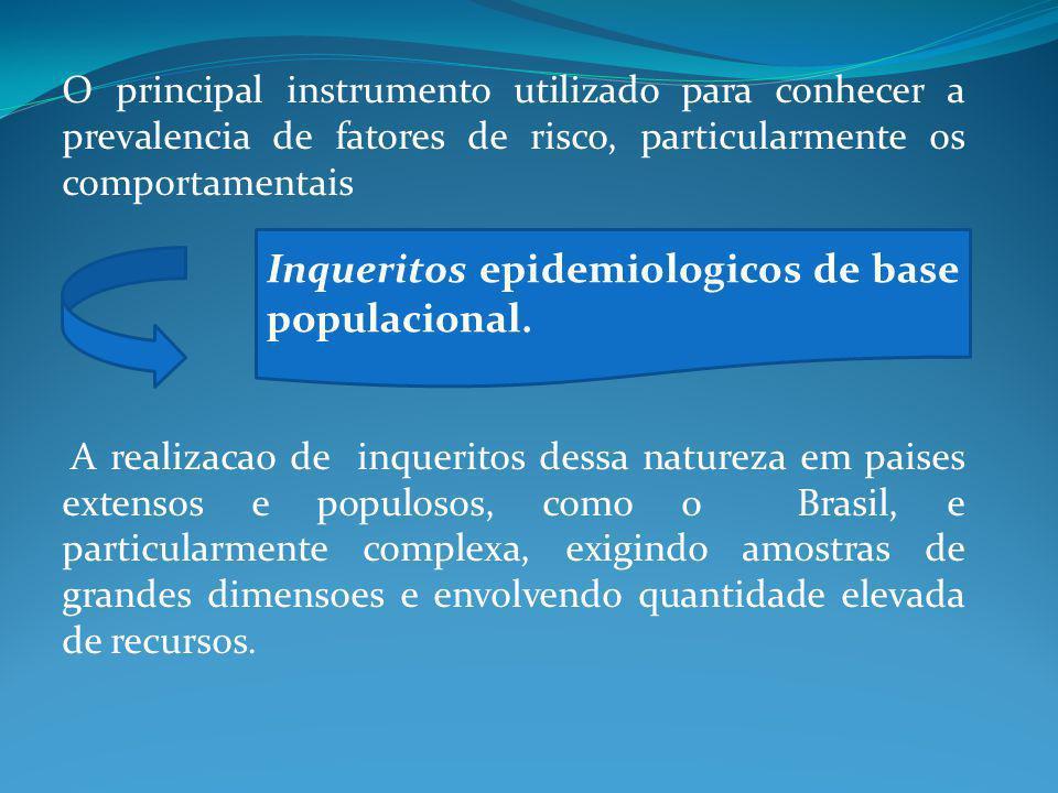 Inqueritos epidemiologicos de base populacional.