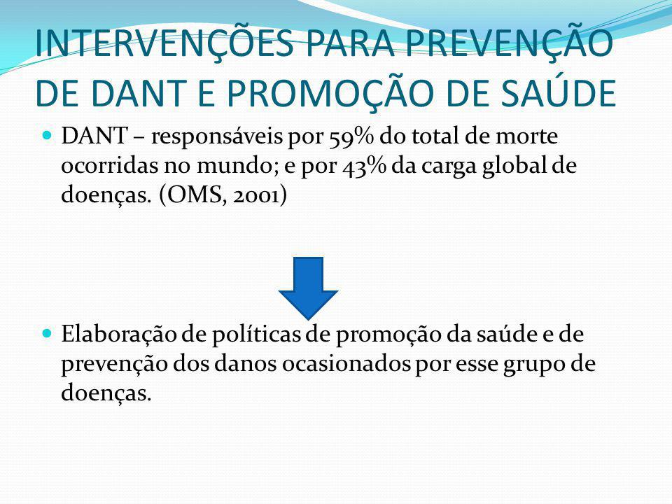 INTERVENÇÕES PARA PREVENÇÃO DE DANT E PROMOÇÃO DE SAÚDE