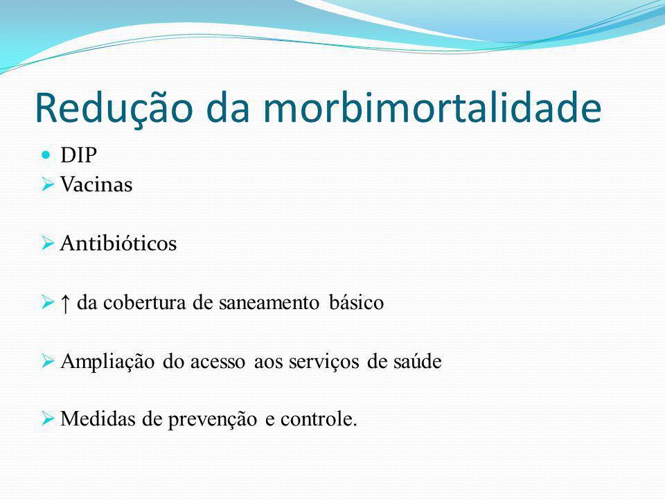 Redução da morbimortalidade