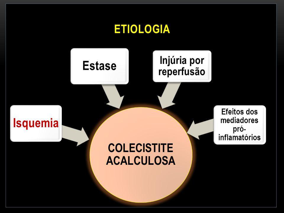 Estase Isquemia COLECISTITE ACALCULOSA EtIOLOGIA