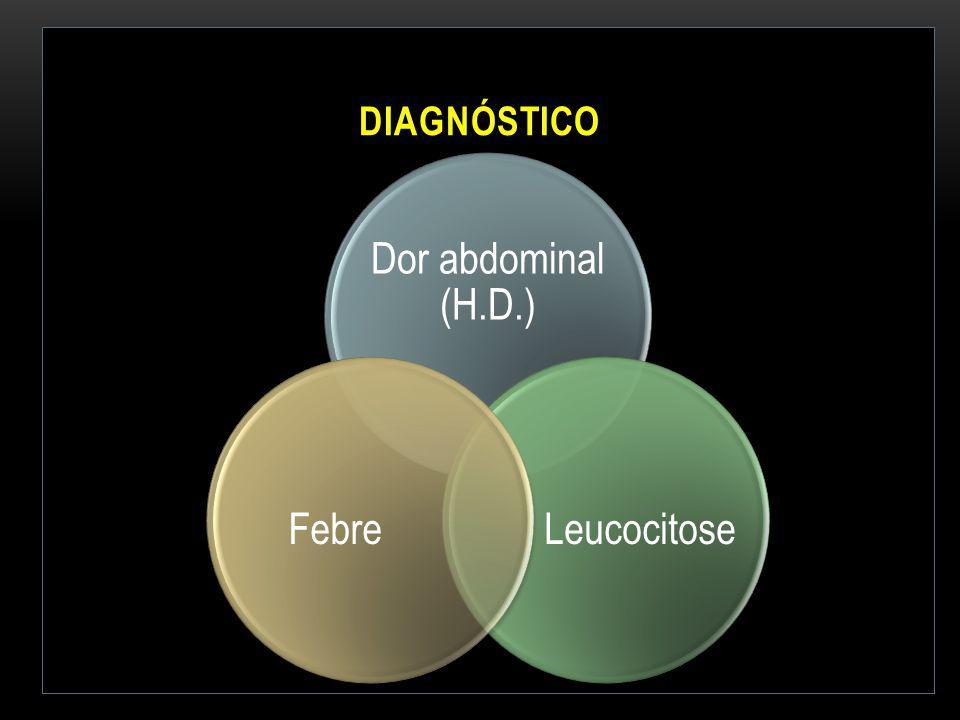 Dor abdominal (H.D.) Leucocitose Febre Diagnóstico