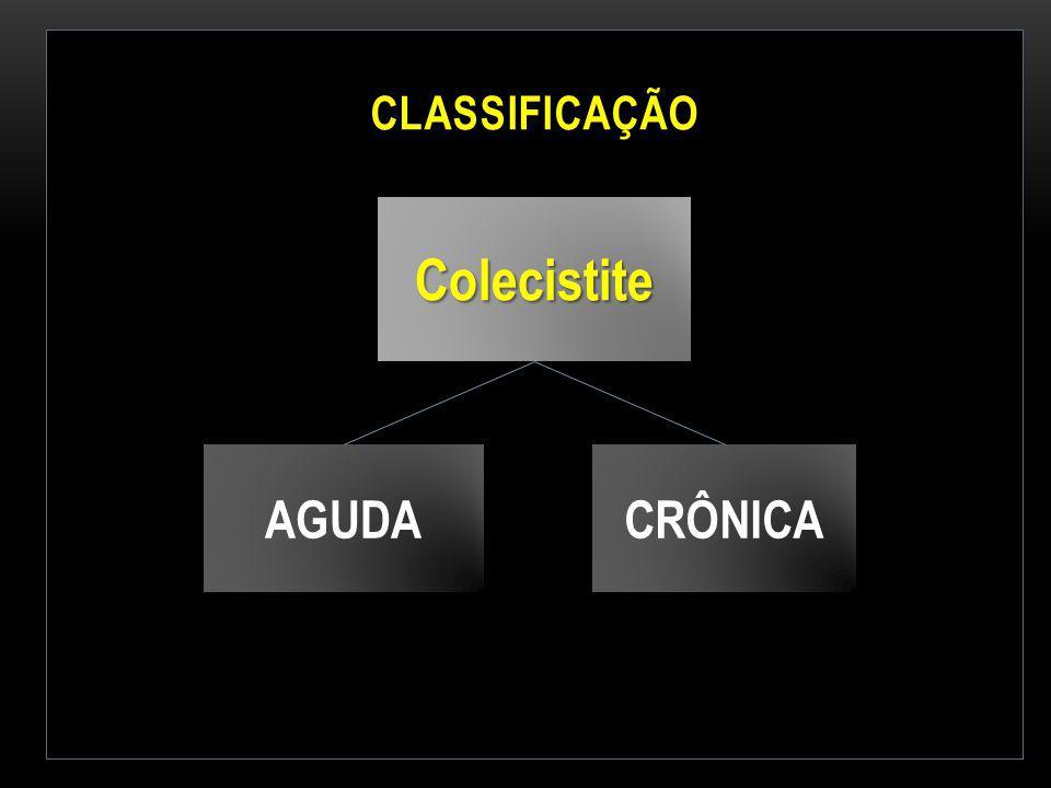 Classificação Colecistite AGUDA CRÔNICA