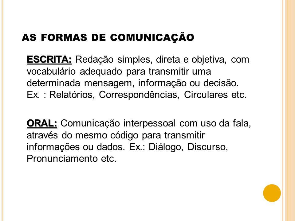 as formas de comunicação