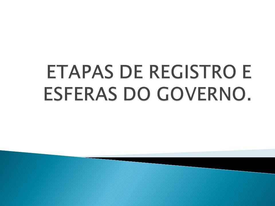 ETAPAS DE REGISTRO E ESFERAS DO GOVERNO.