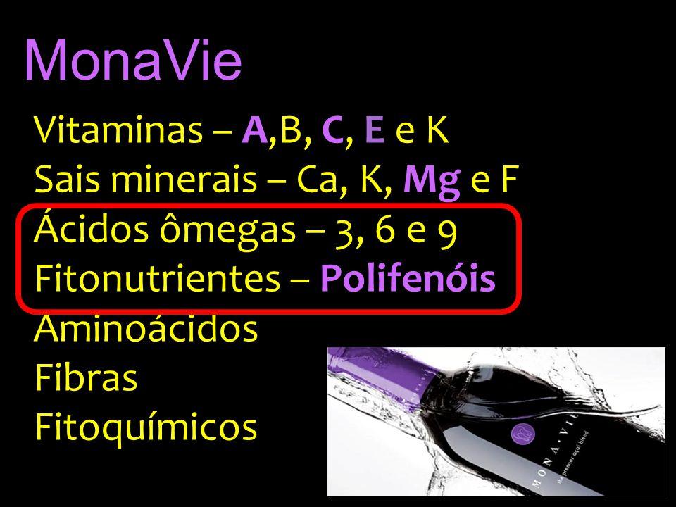 MonaVie Vitaminas – A,B, C, E e K Sais minerais – Ca, K, Mg e F