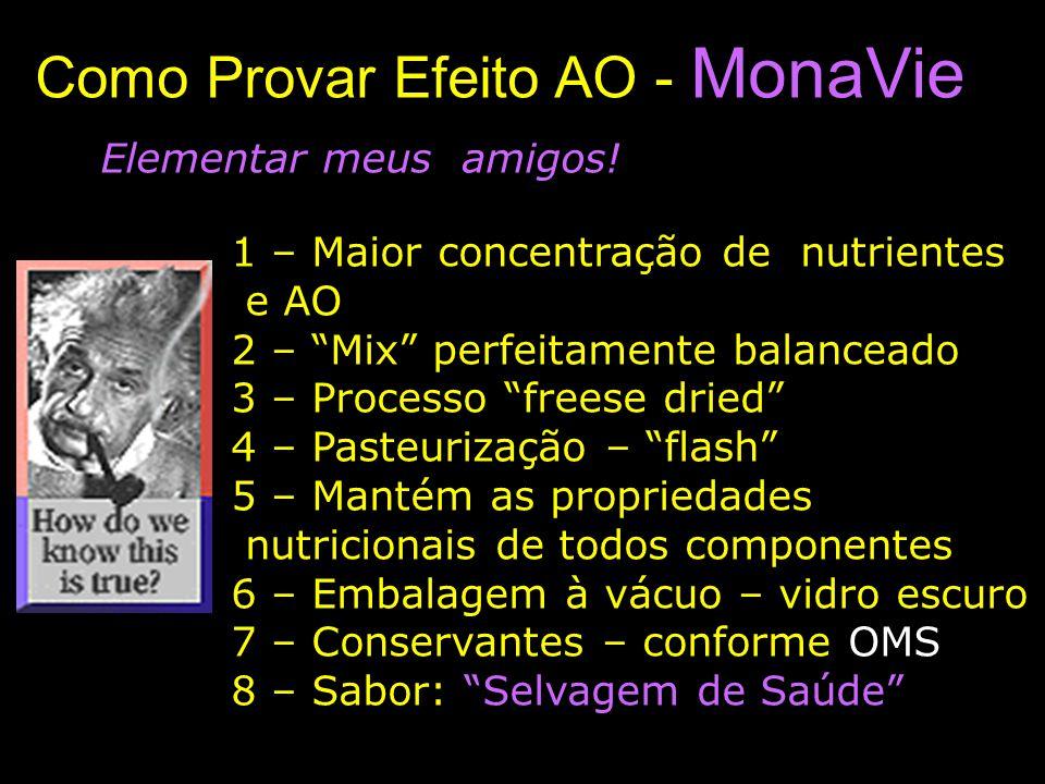 Como Provar Efeito AO - MonaVie
