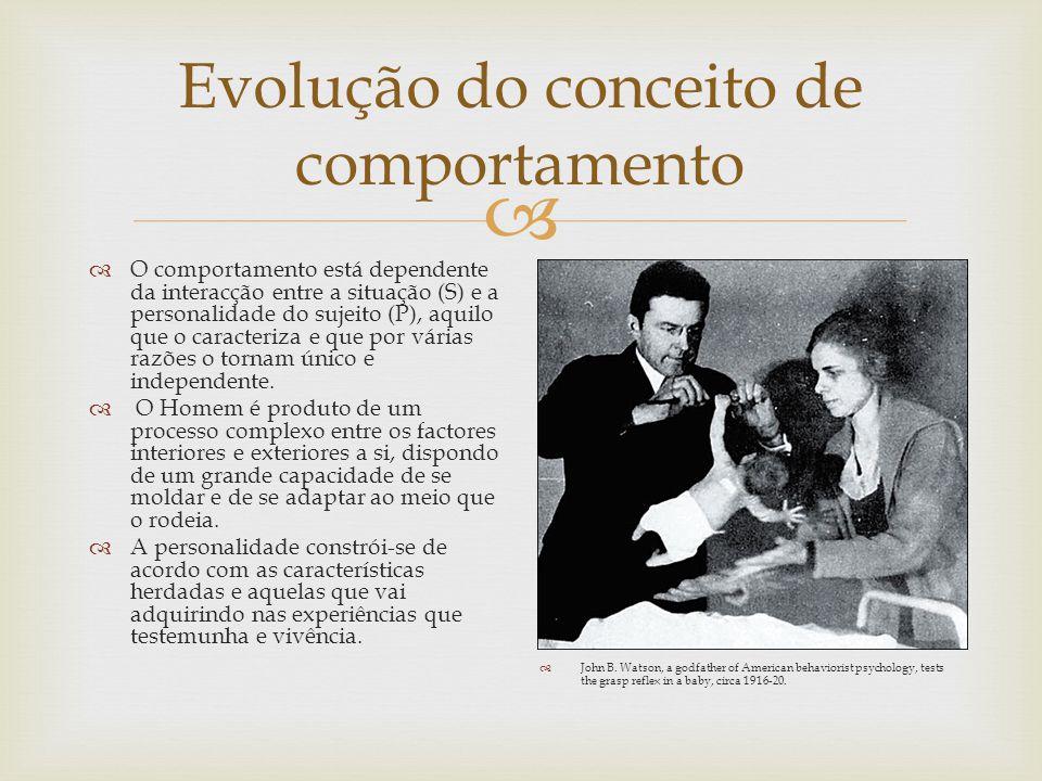 Evolução do conceito de comportamento