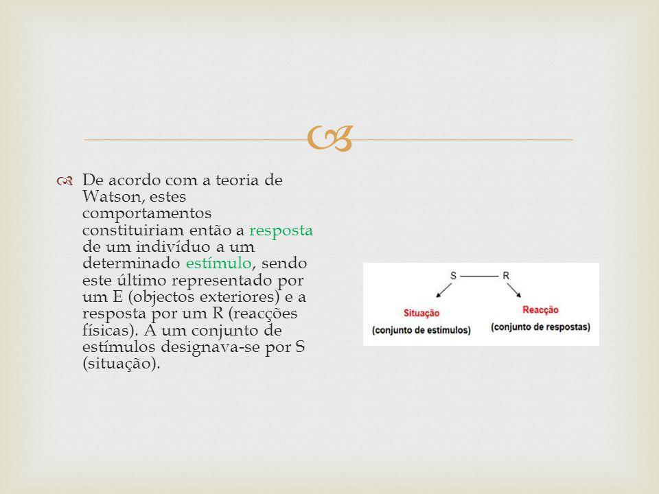 De acordo com a teoria de Watson, estes comportamentos constituiriam então a resposta de um indivíduo a um determinado estímulo, sendo este último representado por um E (objectos exteriores) e a resposta por um R (reacções físicas).
