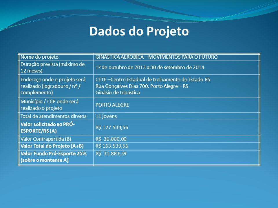 Dados do Projeto Nome do projeto
