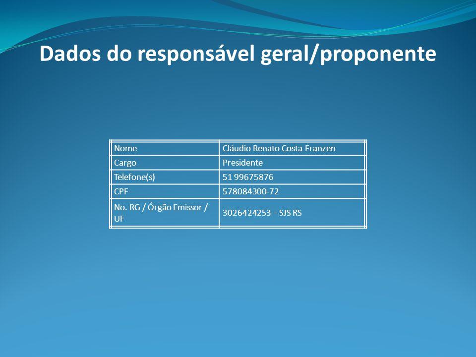 Dados do responsável geral/proponente