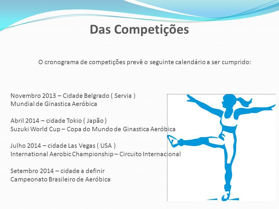 Das Competições O cronograma de competições prevê o seguinte calendário a ser cumprido: Novembro 2013 – Cidade Belgrado ( Servia )