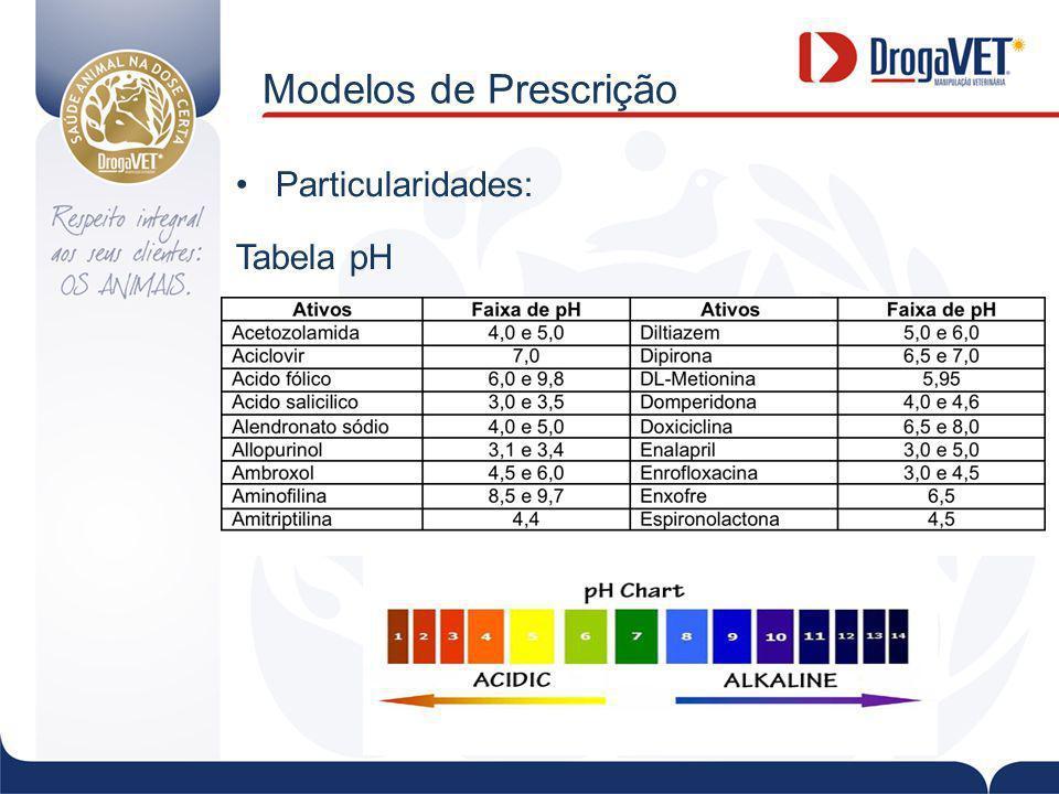 Modelos de Prescrição Particularidades: Tabela pH