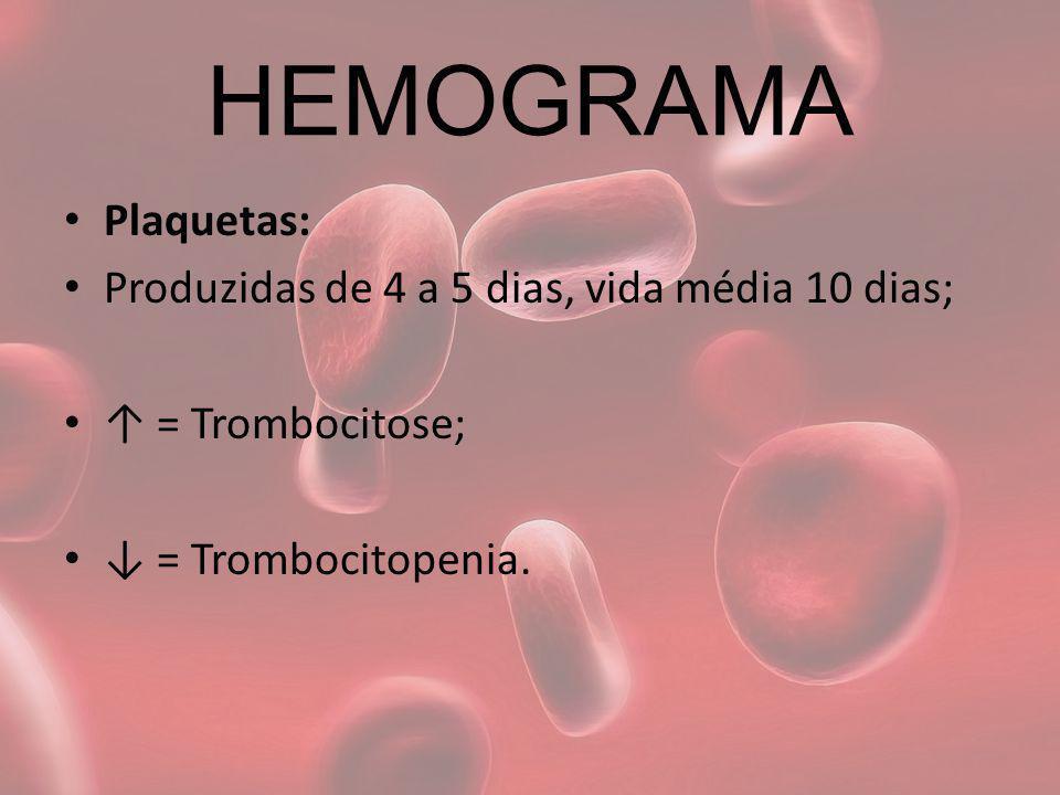 HEMOGRAMA Plaquetas: Produzidas de 4 a 5 dias, vida média 10 dias;