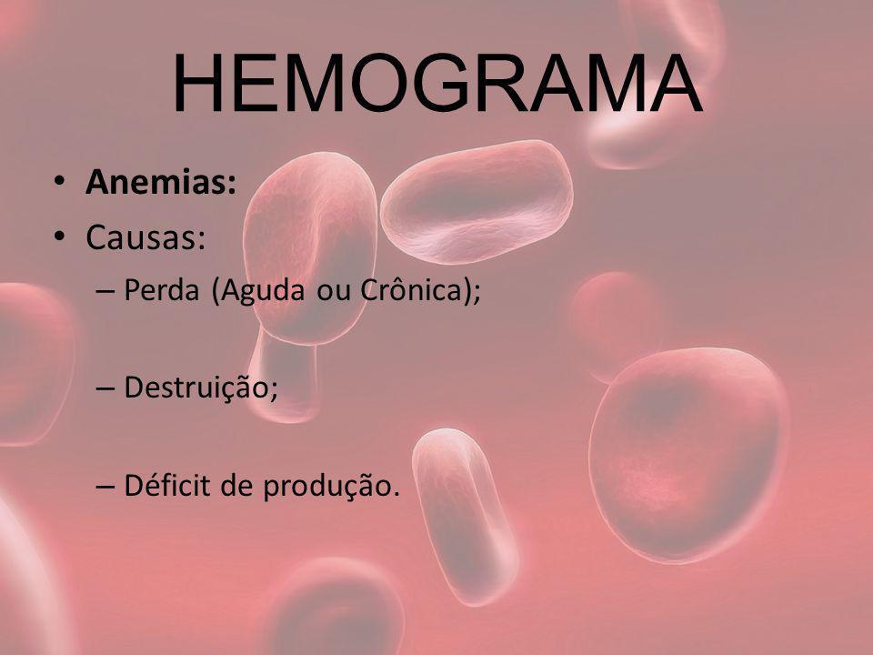 HEMOGRAMA Anemias: Causas: Perda (Aguda ou Crônica); Destruição;