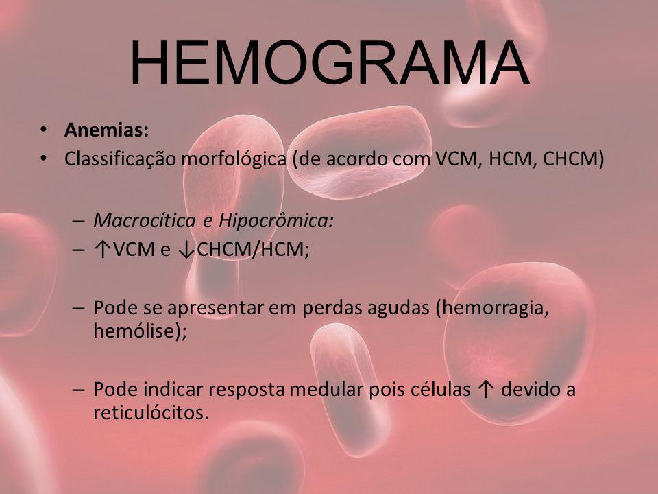 HEMOGRAMA Anemias: Classificação morfológica (de acordo com VCM, HCM, CHCM) Macrocítica e Hipocrômica: