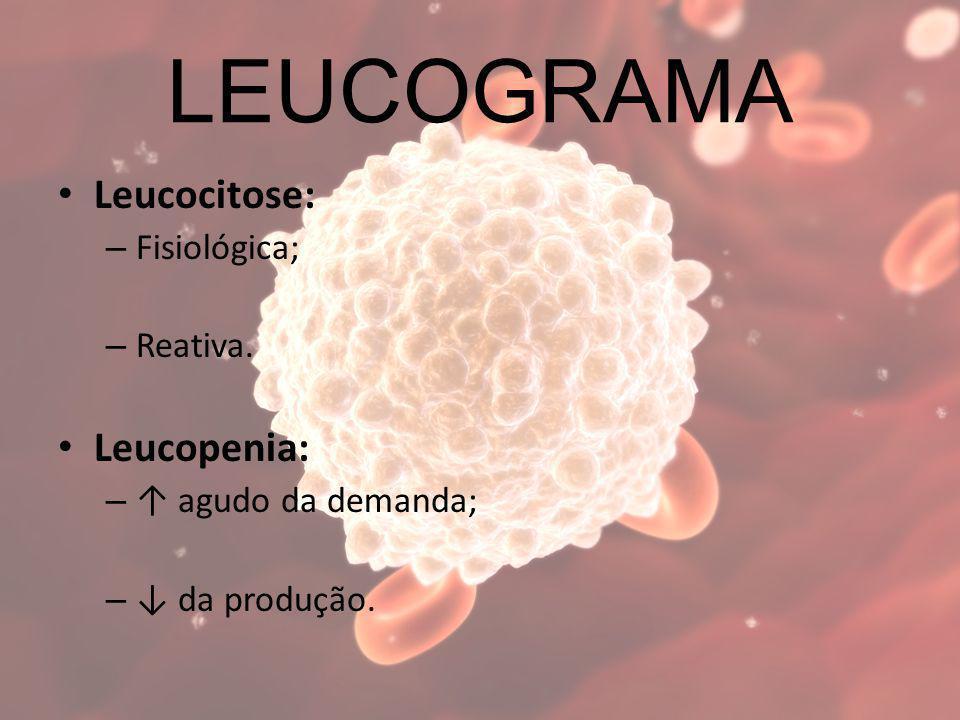 LEUCOGRAMA Leucocitose: Leucopenia: Fisiológica; Reativa.