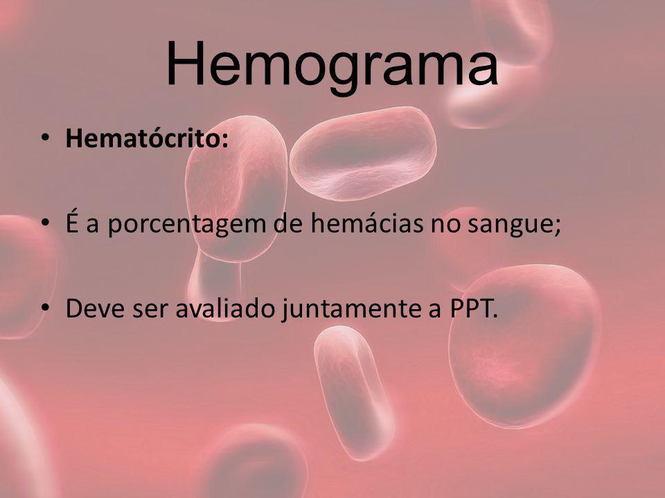 Hemograma Hematócrito: É a porcentagem de hemácias no sangue;