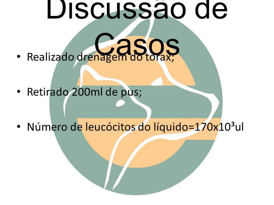 Discussão de Casos Realizado drenagem do tórax; Retirado 200ml de pus;