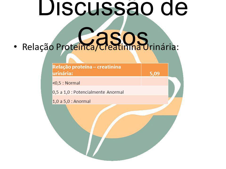 Discussão de Casos Relação Proteínca/Creatinina Urinária: